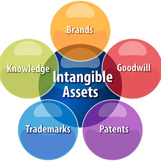 Primacy of Intangible Assets Dominates US Businesses