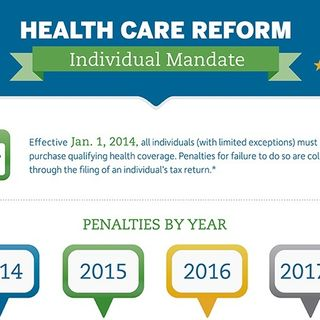 HCR - Individual Mandate & Your Business