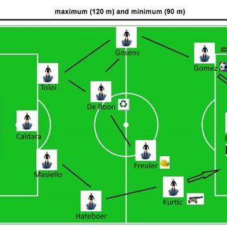 Prepartita e radiocronaca di Atalanta-Roma 0-1 (parziale Roma)