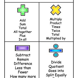 Back2theBasics Brief Addition Subtraction Multiplication and Division