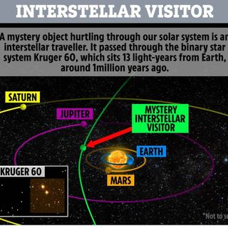 UFO Buster Radio News – 270: Borisov Interstellar Madness Originated 7.6 Trillion Miles Away