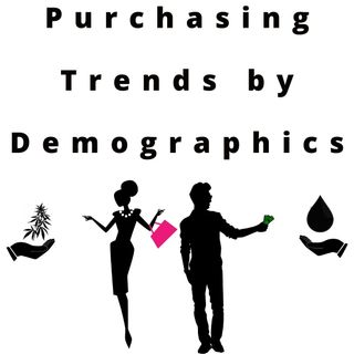 Cannabis Consumer Purchasing Trends by Demographics