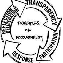 A Fugitive of Accountability