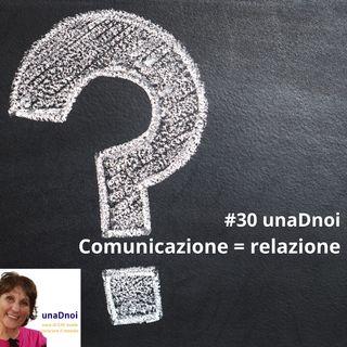 #30_Comunicazione = Relazione = Fiducia = Aderenza alla cura. Riflessioni medico-paziente