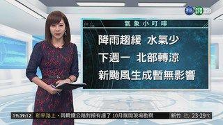 20:01 降雨趨緩水氣少 下週一北部轉涼 ( 2018-09-29 )