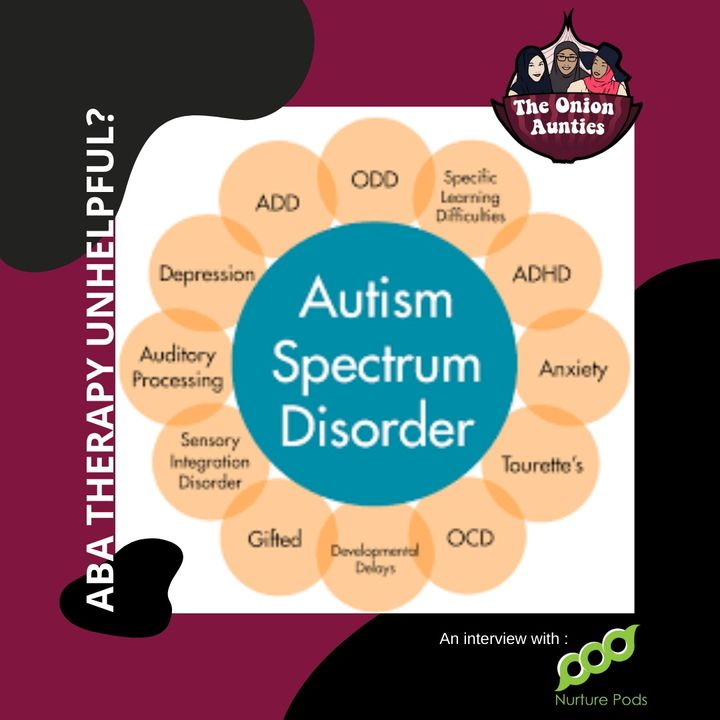 Episode 57- Special Needs (SN), Autism Spectrum Disorder (ASD)  and the misconceptions about Applied Behaviourial Analysis (ABA) Therapy