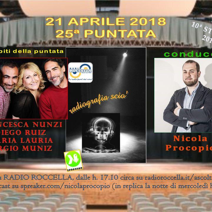 Radiografia Scio' - N.25 del 21-04-2018