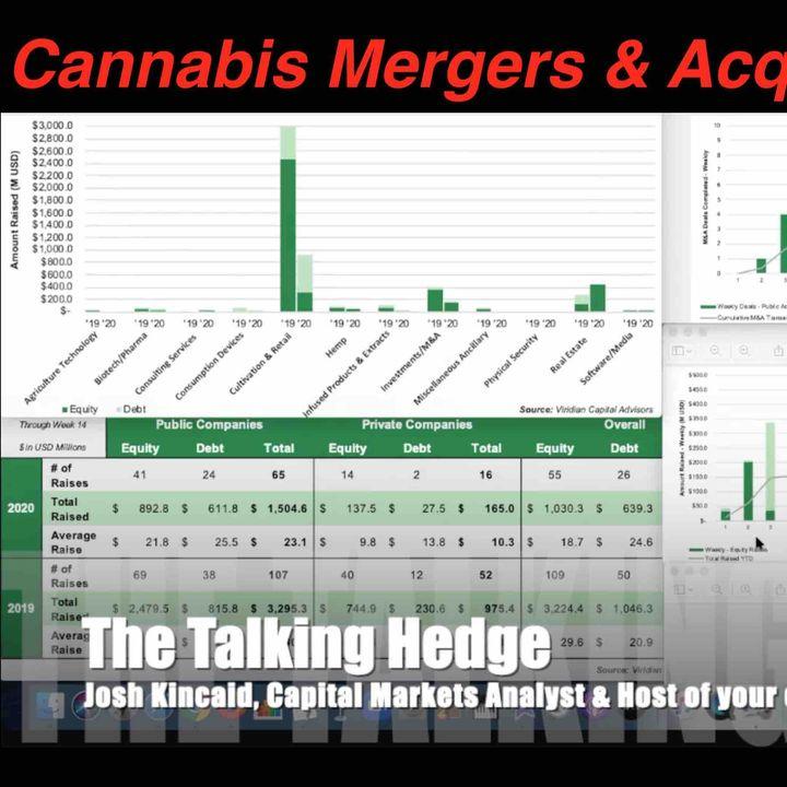 Cannabis Capital Raises and M&A Updates