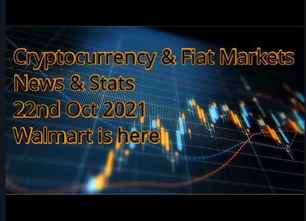 Crypto & Financial Markets News 6th Aug 2021P