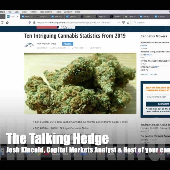 Ten Intriguing Cannabis Statistics From 2019