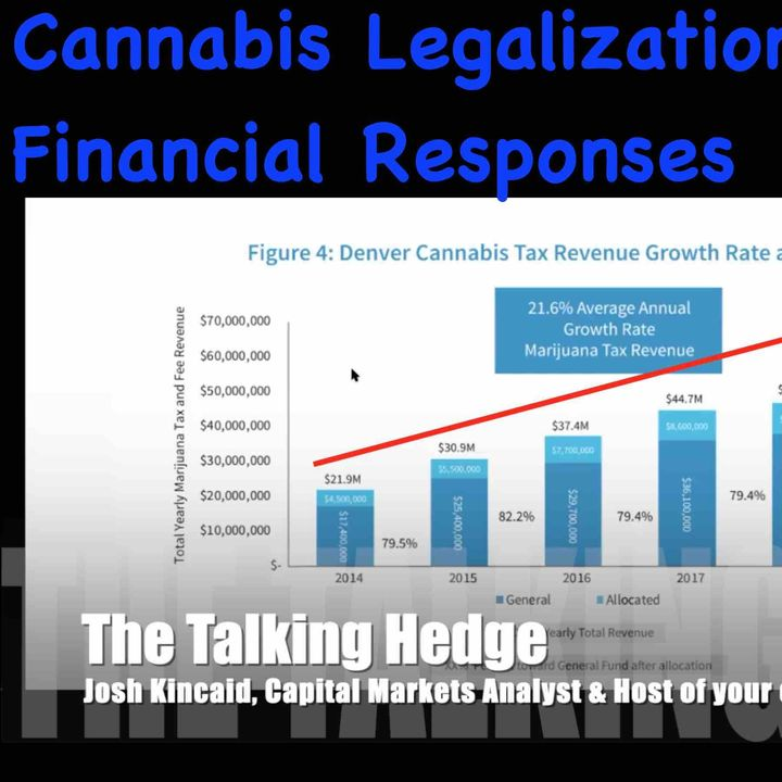 Cannabis Legalization Efforts & Financial Responses