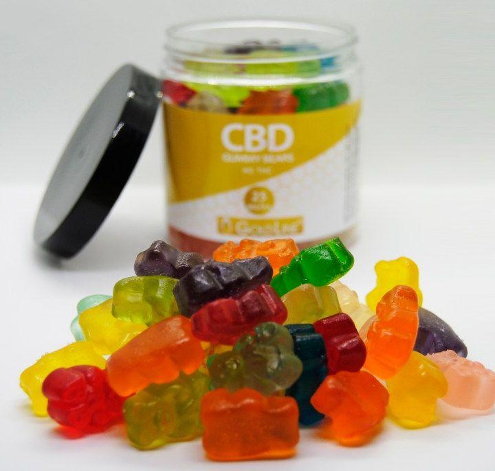 Shark Tank CBD Gummies Canada