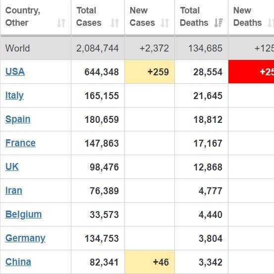 20041 - Kłamstwa i statystyki