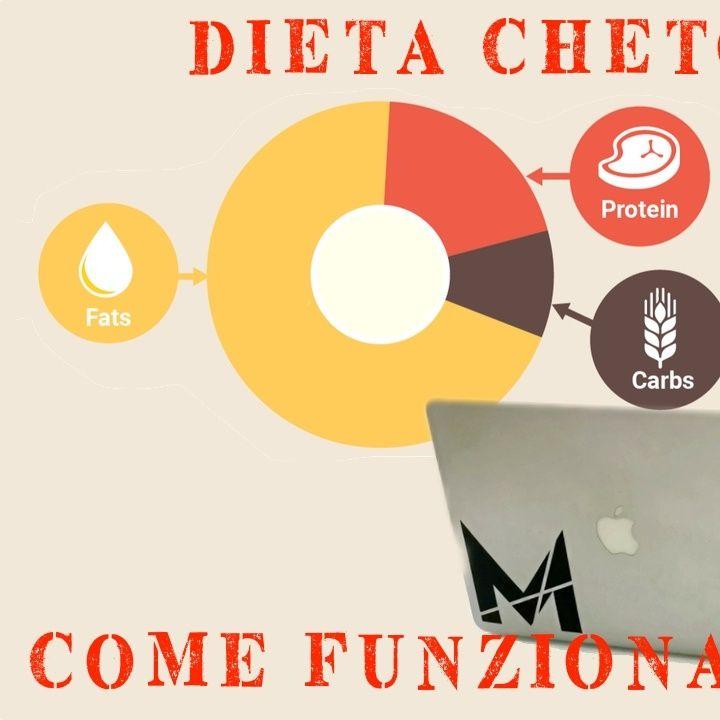 Cos'è la dieta chetogenica | Francesco Maglione