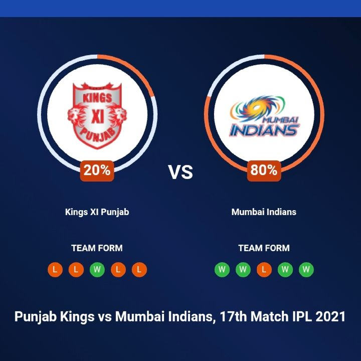 Punjab vs DD  29th Match & RR vs SRH 28th IPL 2021