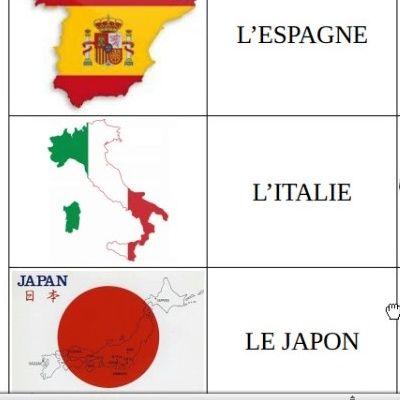 Les noms des pays et les nationalités