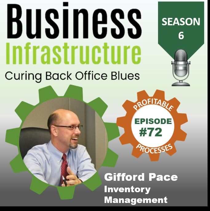 Episode 72: Gifford Pace s Inventory Management Process