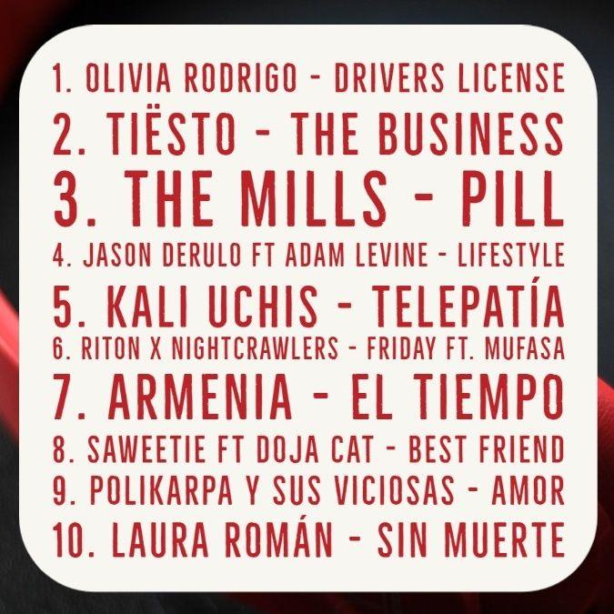 Actualiza tu oídos con el top musical #URDel10Al1