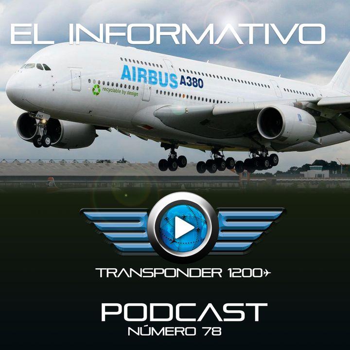 Resumen Informativo 11 | abril | 2021 – Podcast 78