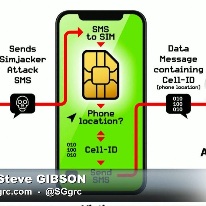 Security Now 732: SIM Jacking