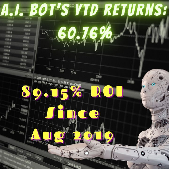 A.I. Cannabis Trading Bot is on FIRE!!!
