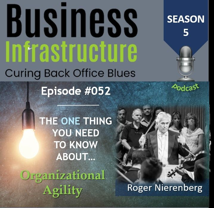 Episode 52: The One Thing You Need to Know About Organizational Agility   Roger Nierenberg