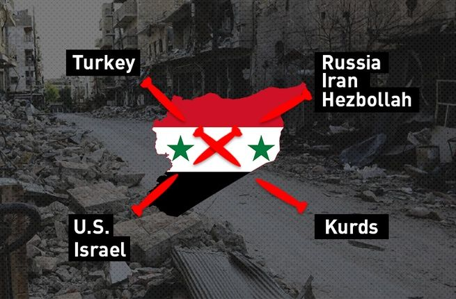 #28 What is going on in Syria?