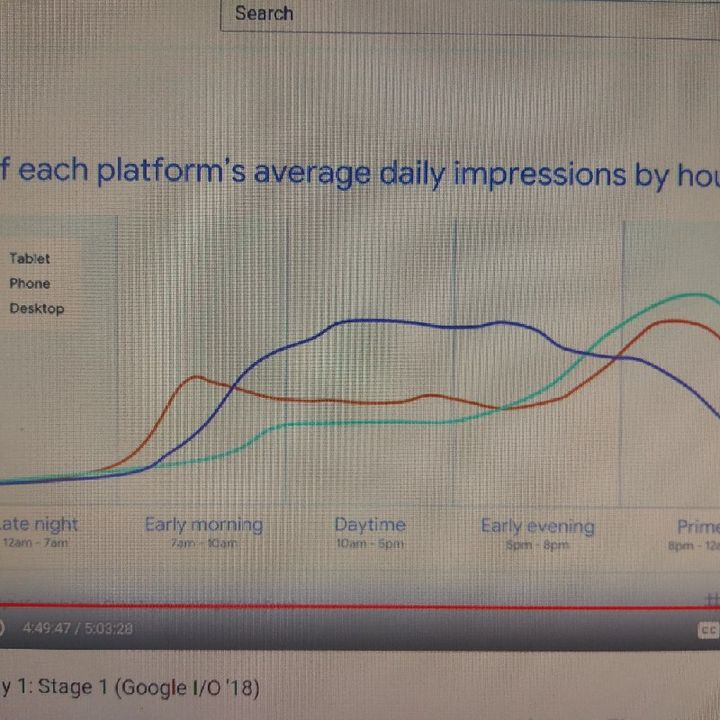 Googleio2018: Progressive Web Apps [Recap]