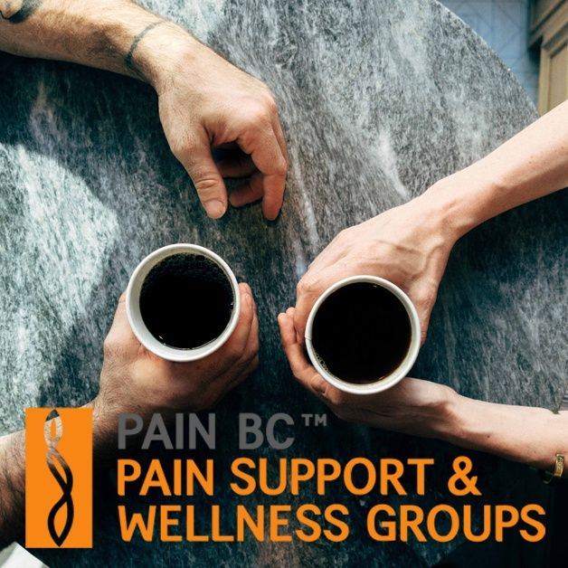 Pain Support and Wellness Groups: A free online community of support for people in pain