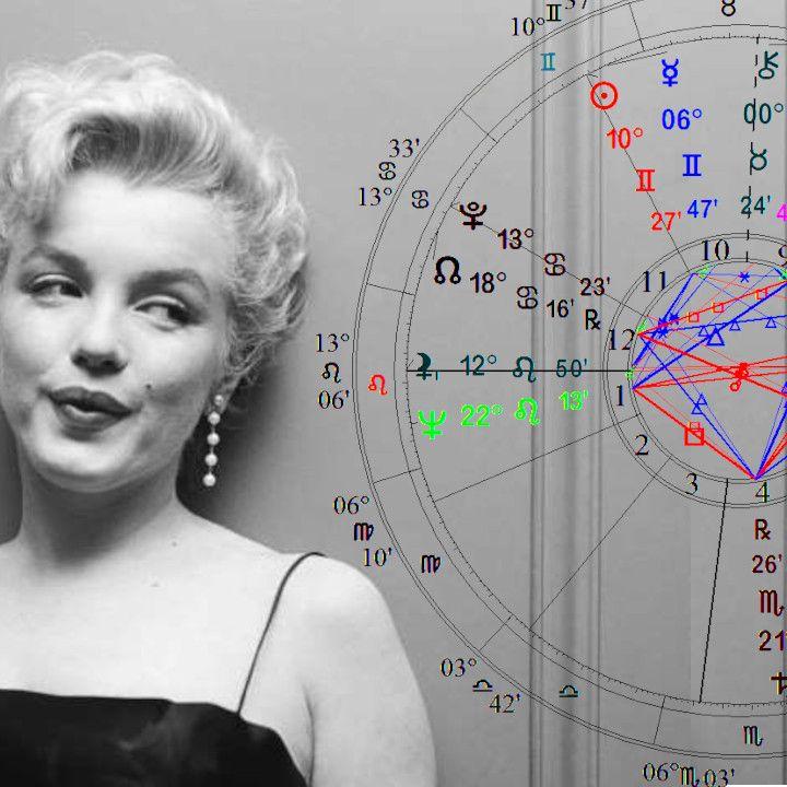 Marilyn Monroe's Birth Chart Reading (Astrology)