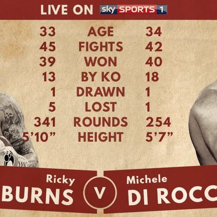 Inside Boxing weekly Burns, Mosley fight previews!