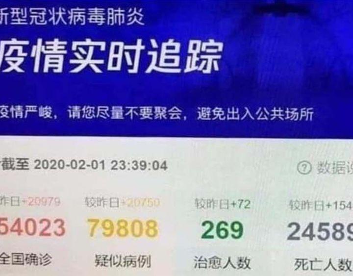 China keeping two sets of Corona Virus pandemic numbers
