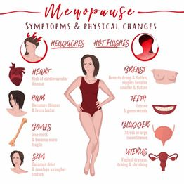 Menopause in Labour - crazy party policies